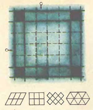 Упорядоченная «энергетическая» сетка, покрывающая земную поверхность и проявляющаяся как биолокационная структура у многих операторов. Ее виды.
